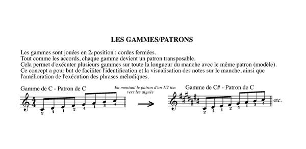 Méthode harmonisation et improvisation, Chapitre 12 Les gammes - patrons