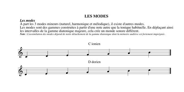 Méthode harmonisation et improvisation, Chapitre 13 Les modes