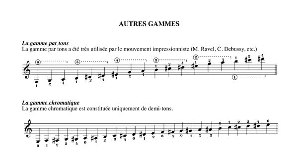 Méthode harmonisation et improvisation, Chapitre 14 Autres gammes