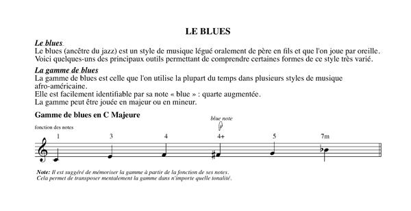 Méthode harmonisation et improvisation, Chapitre 18 Le blues