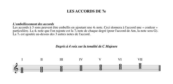 Méthode harmonisation et improvisation, Chapitre 3 Les accords de 7e
