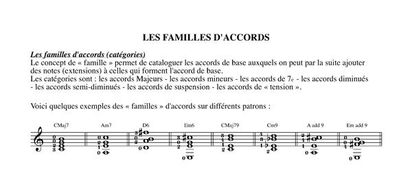 Méthode harmonisation et improvisation, Chapitre 6 Les familles d'accord