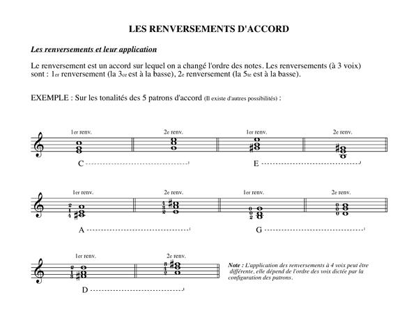 Méthode harmonisation et improvisation, Chapitre 7 Les renversements d'accord