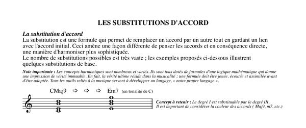 Méthode harmonisation et improvisation, Chapitre 9 Les substitutions d'accord